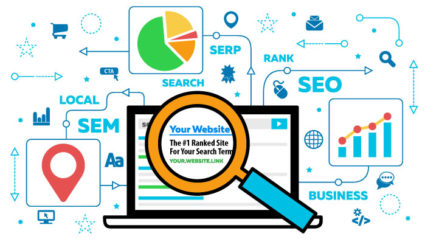 Local Seo Marketing Company Lincoln Ne