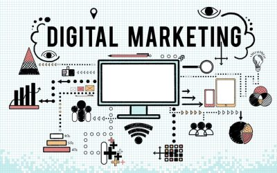 Which of the Following Characteristics Distinguishes Digital Marketing From Traditional Marketing?
